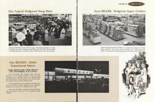 Walgreens Store Sizes, 1967